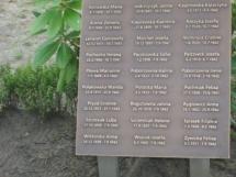 tablica z nazwiskami c.d